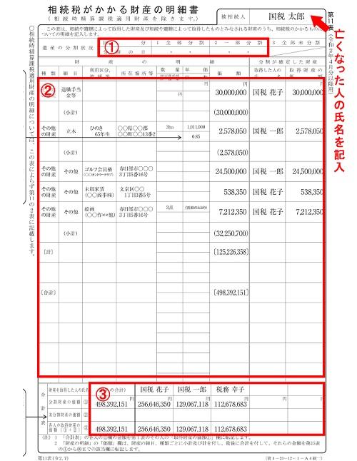 第11表(相続税がかかる財産の明細書)