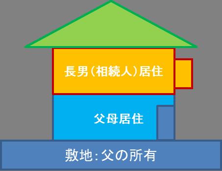 2世帯住宅(完全独立型のタイプ)