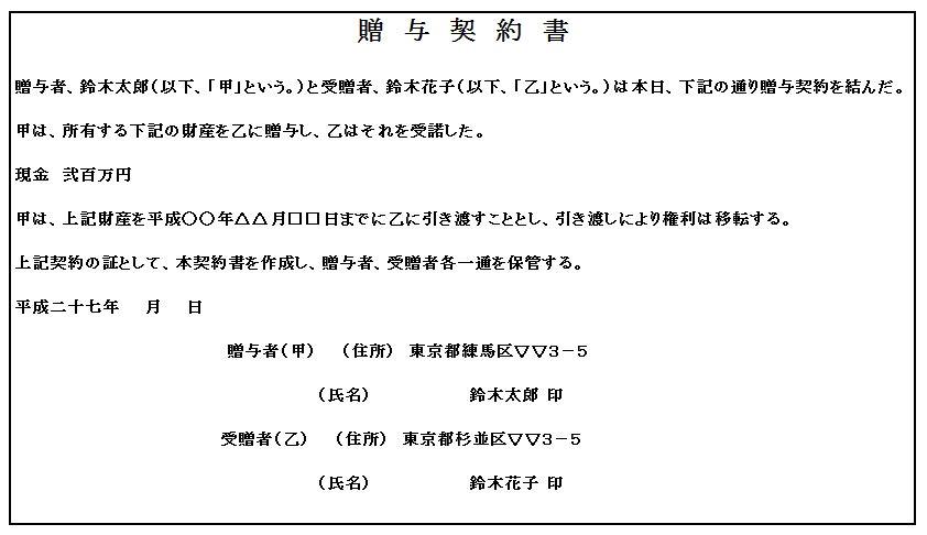 生前贈与の贈与契約書の書き方【保存版】
